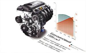 g4na 2.0 двигатель массовые проблемы