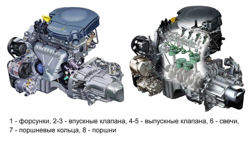 Двигатель renault logan 2019