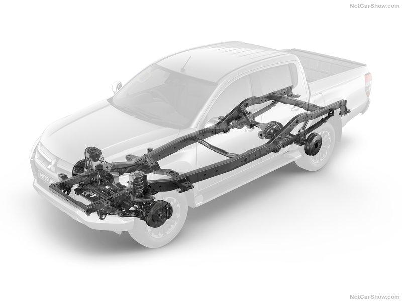 Новый Mitsubishi L200 Triton
